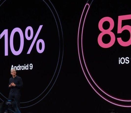 Apple Revela novidades do IOS12